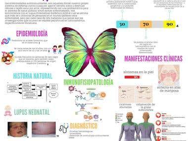 Lupus Eritematoso Sistemático Pediátrico