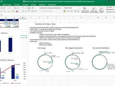 Excel graph 1