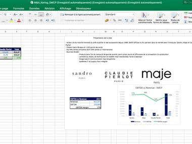 Excel graphs 2