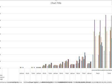 MS Excel, Charts
