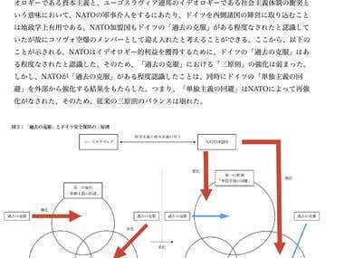 Japanese Proofreading