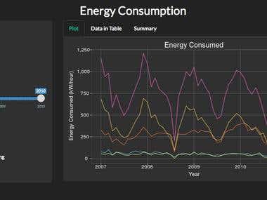 Shiny App Electricity Consumption