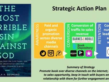 Book Launch - Digital Marketing and Distribution Strategy