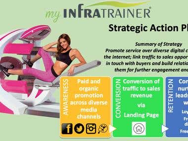 Fitness - Marketing Strategy and Implementation