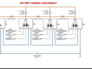 THERMAL MANAGEMENT OF Li-ion BATTERY