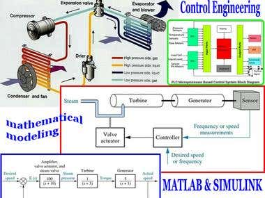 Control Engineering + MATLAB & SIMULINK