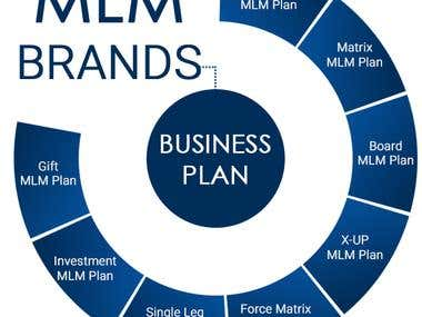 Complete binary mlm software