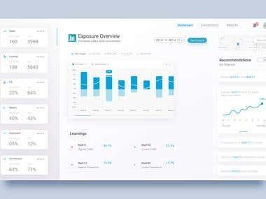 Retail Analytics Dashboard (IOT Project)