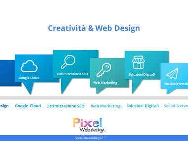 Creatività & Web Design