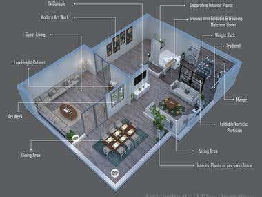 2D Architectural Plan Render