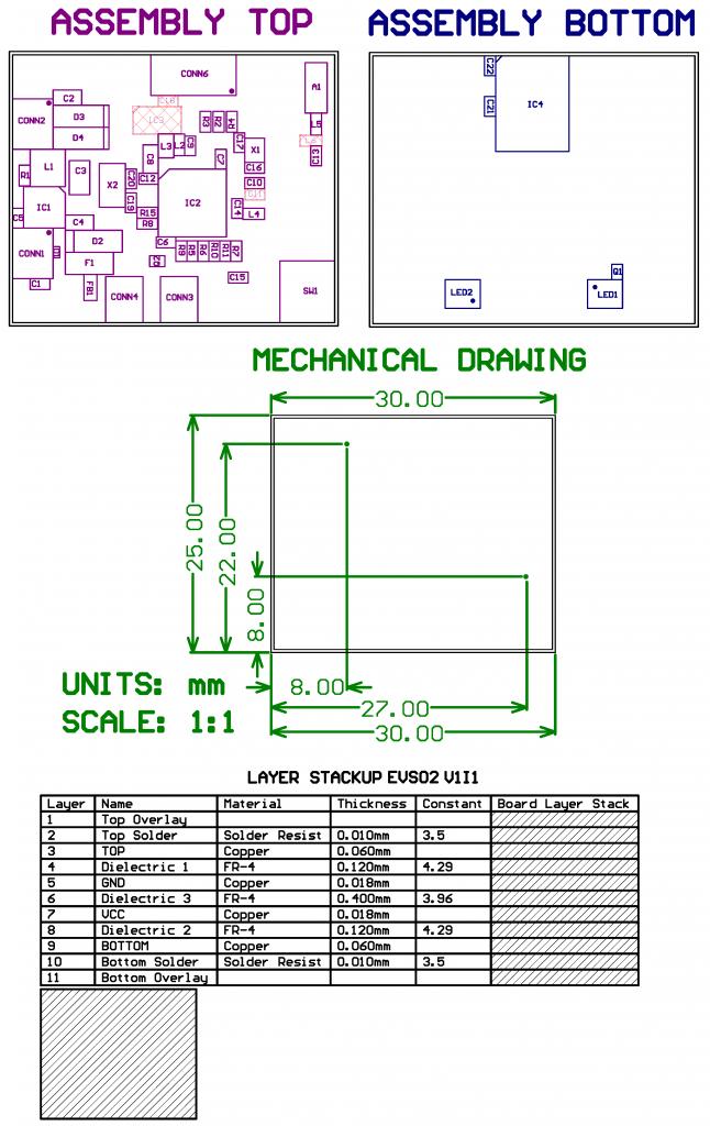 Electronic Shelf Label Base Board Mini | Freelancer
