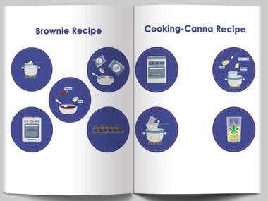 Recipe Panel Design