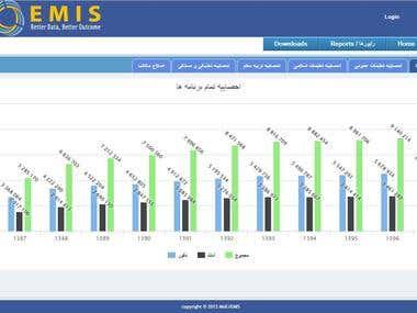 School Management Information System