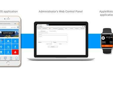 Mobile app prototype with admin panel (Axure RP)