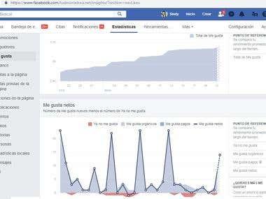 Estadísticas de administración de página de FaceBook