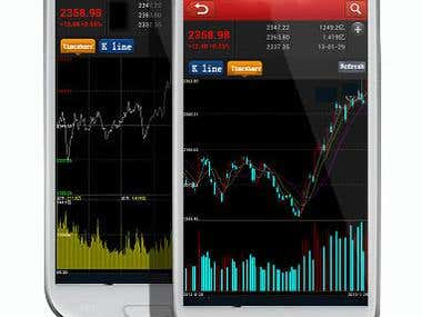 Android version of the stock market chart