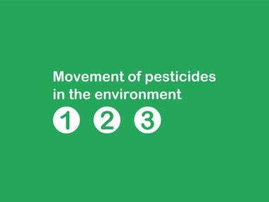 Movement of Pesticides - Infographic