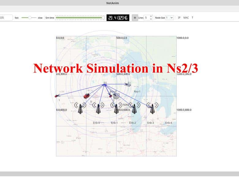 Network Simulation In Ns2/3 | Freelancer
