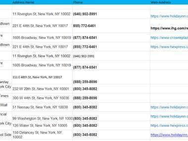 Data Entert Hotels New York.