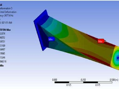 Cracked Beam Ansys Simulation