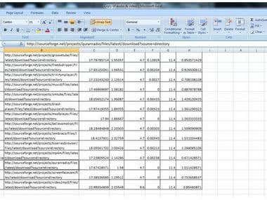software power calculation