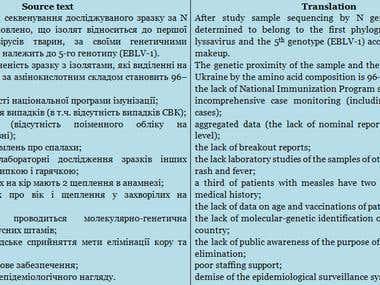 Uk-En Pharmaceutical translation