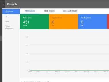 Google Merchant/Google Shopping Ads