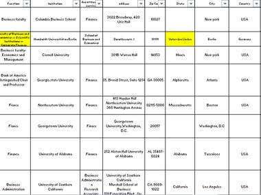 University Staff Information