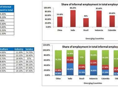 Share of informal employment in total employment