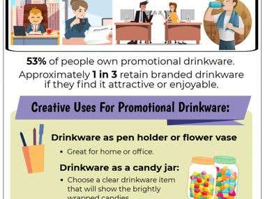 Infographs on promotional products (Custom Drinkware )