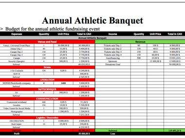 Athletic Event Budget_Assignment