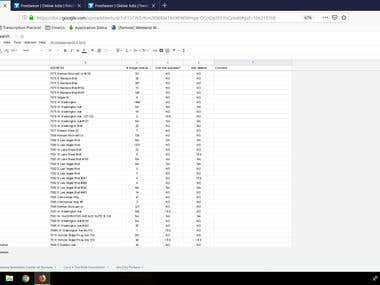 WEB SEARCH (Google Sheets) - 2000+ records within 6 hours