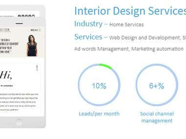 Interior Design Services (96.88% increase in new users)