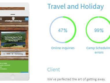 Travel & Holiday(Increased branding & customer satisfaction)