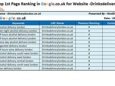 Google TOP 1st SERP positions - Drinksdeliverylondon.co.uk