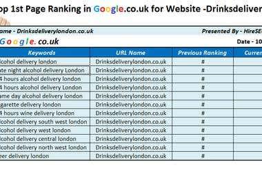 Google TOP 1st SERP positions - Drinksdeliverylondon.co.uk