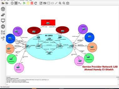 Service Provider Network LAB