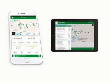KPIs desktop and mobile dashboards development in MicroStrat