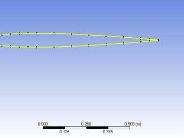 NACA0008 aero foil simulation