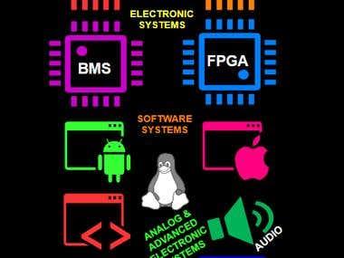 Electronics Engineer & Software Developer