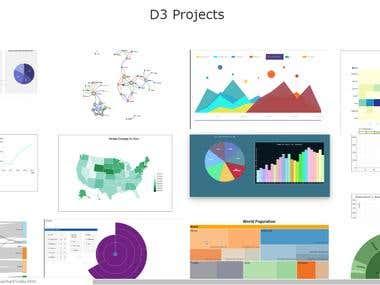 D3 JS chart