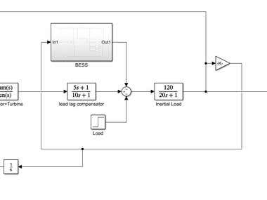 Load frequency control integrated with BESS in Simulink