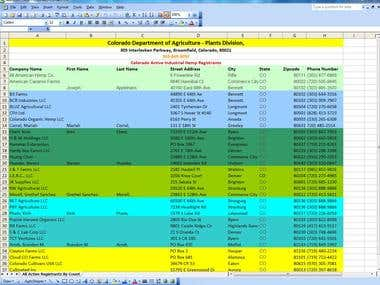 All Active Registrants By County - Colorado