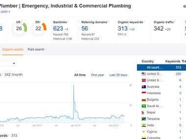 audit commercial plumber houston texas