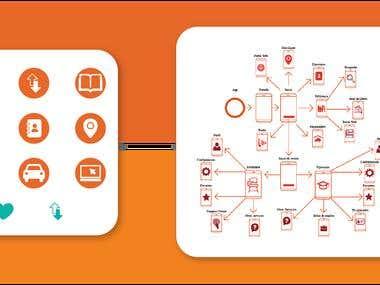 Diseño de interfaz para usuario