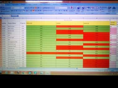 Conditional Formatting + V lookup @ Dani