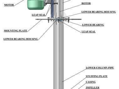 3D Design of pump