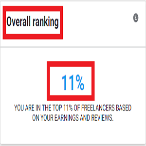 THE TOP 11% OF FREELANCERS