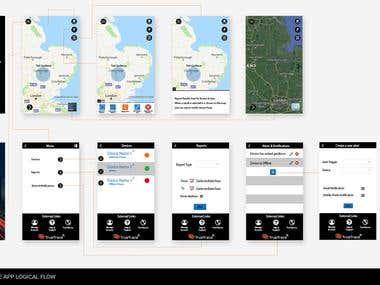 TrueTrace Live | Navigation App