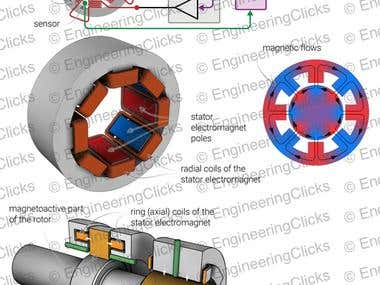 Illustrations for the engineering website